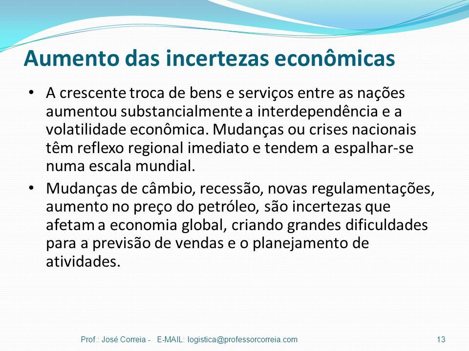 Aumento das incertezas econômicas Prof.: José Correia - E-MAIL: logistica@professorcorreia.com13 A crescente troca de bens e serviços entre as nações