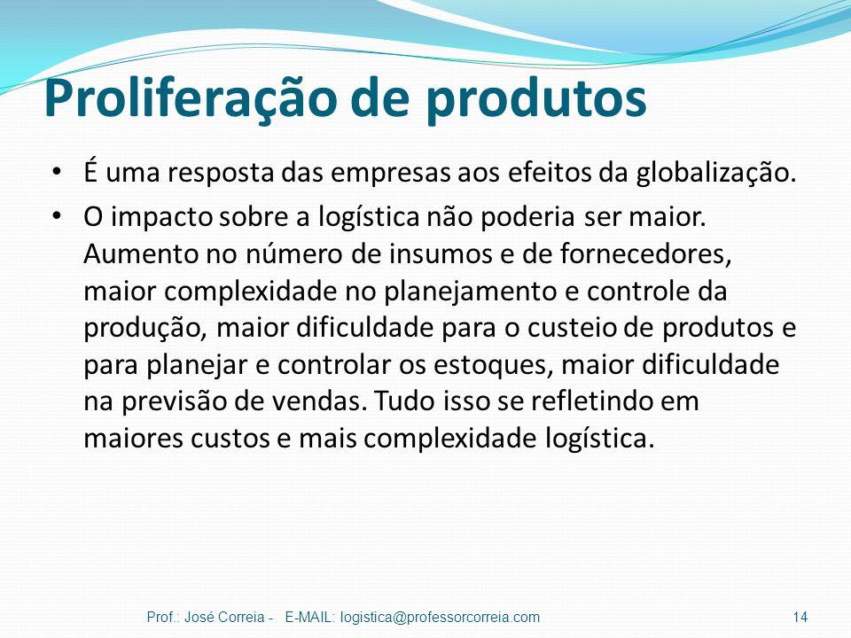 Proliferação de produtos Prof.: José Correia - E-MAIL: logistica@professorcorreia.com14 É uma resposta das empresas aos efeitos da globalização. O imp