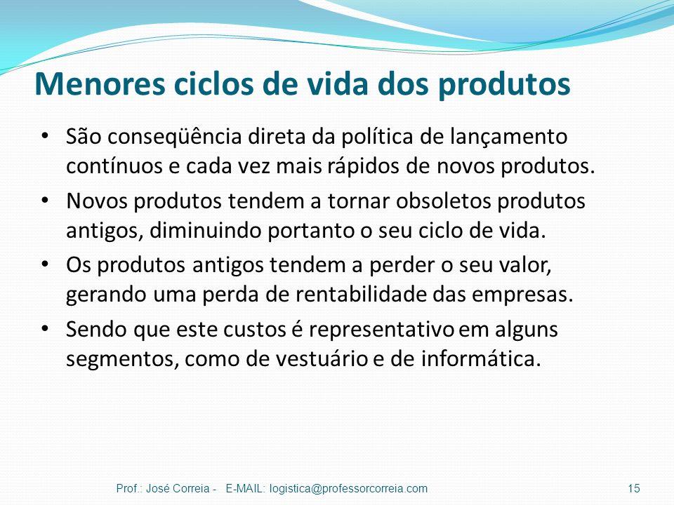 Menores ciclos de vida dos produtos Prof.: José Correia - E-MAIL: logistica@professorcorreia.com15 São conseqüência direta da política de lançamento c