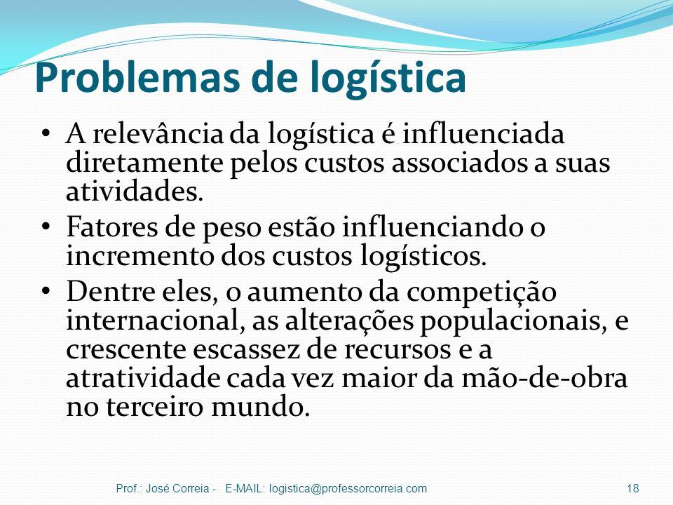 Problemas de logística Prof.: José Correia - E-MAIL: logistica@professorcorreia.com18 A relevância da logística é influenciada diretamente pelos custo