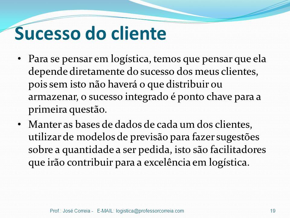 Sucesso do cliente Prof.: José Correia - E-MAIL: logistica@professorcorreia.com19 Para se pensar em logística, temos que pensar que ela depende direta