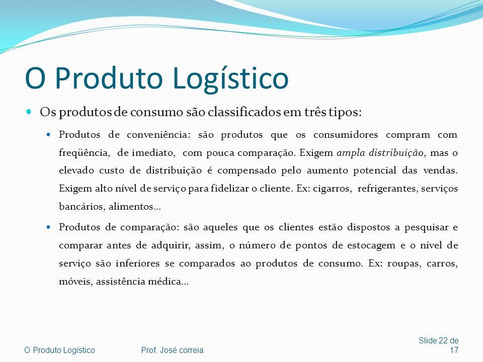 O Produto LogísticoProf. José correia Slide 22 de 17 O Produto Logístico Os produtos de consumo são classificados em três tipos: Produtos de conveniên