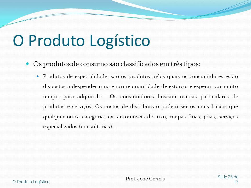 O Produto Logístico Slide 23 de 17 O Produto Logístico Os produtos de consumo são classificados em três tipos: Produtos de especialidade: são os produ
