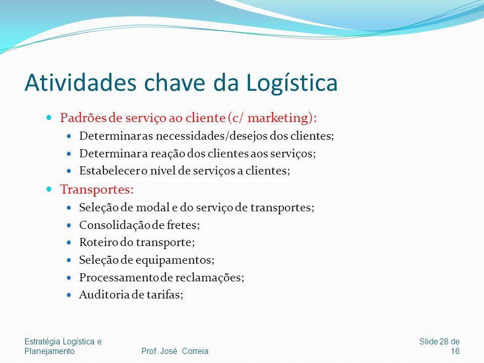 Estratégia Logística e PlanejamentoProf. José Correia Slide 28 de 16 Atividades chave da Logística Padrões de serviço ao cliente (c/ marketing): Deter