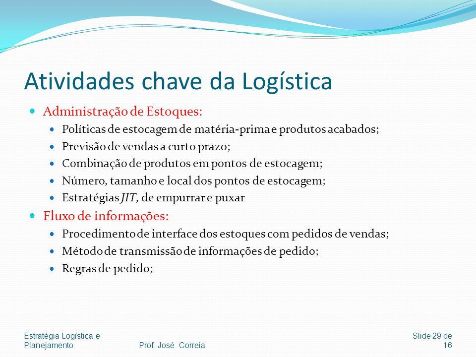 Estratégia Logística e Planejamento Slide 29 de 16 Atividades chave da Logística Administração de Estoques: Políticas de estocagem de matéria-prima e