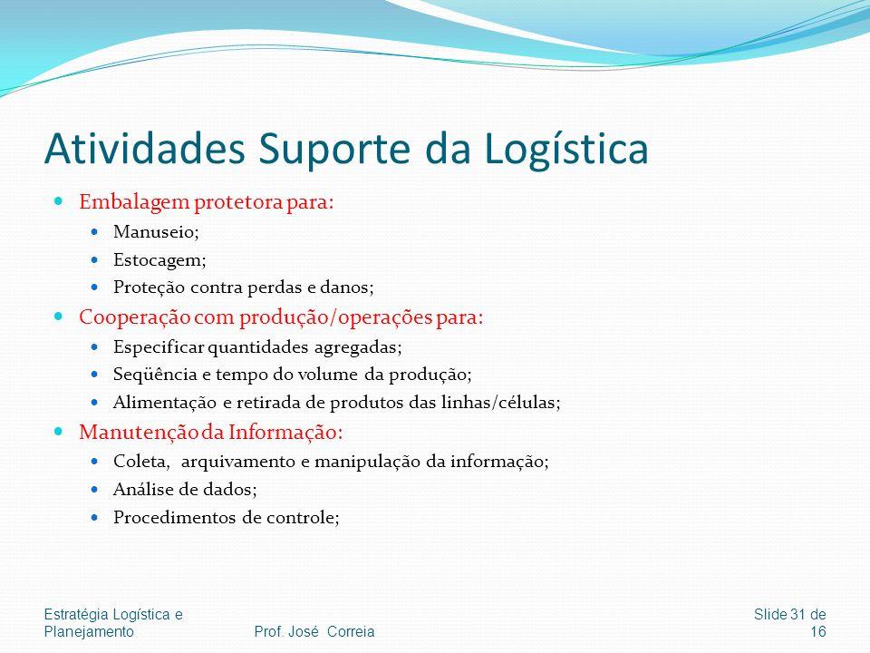 Estratégia Logística e Planejamento Slide 31 de 16 Atividades Suporte da Logística Embalagem protetora para: Manuseio; Estocagem; Proteção contra perd