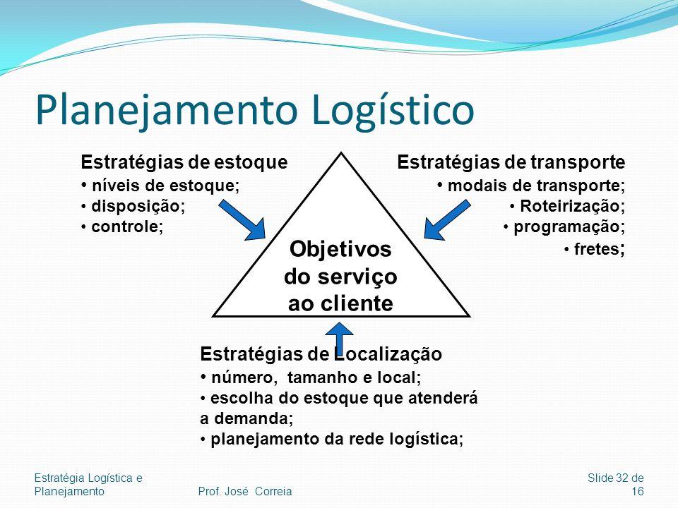 Estratégia Logística e Planejamento Slide 32 de 16 Planejamento Logístico Objetivos do serviço ao cliente Estratégias de estoque níveis de estoque; di