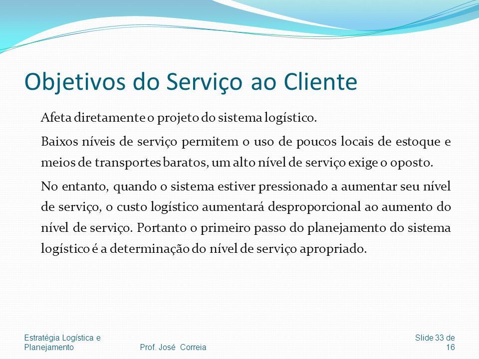 Estratégia Logística e Planejamento Slide 33 de 16 Objetivos do Serviço ao Cliente Afeta diretamente o projeto do sistema logístico. Baixos níveis de