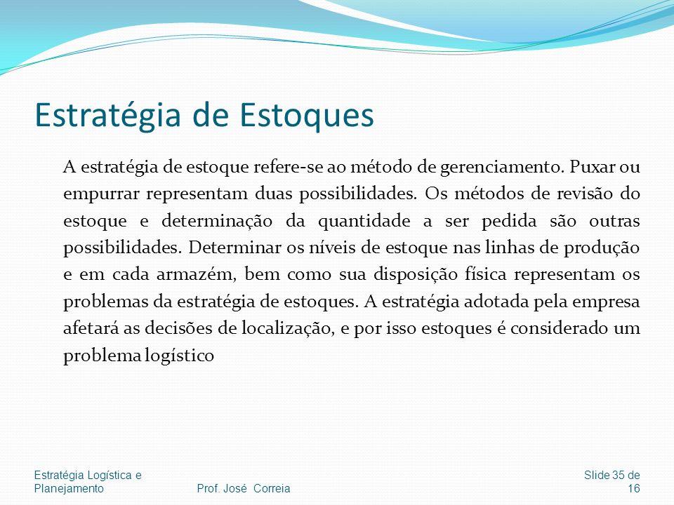 Estratégia Logística e Planejamento Slide 35 de 16 Estratégia de Estoques A estratégia de estoque refere-se ao método de gerenciamento. Puxar ou empur