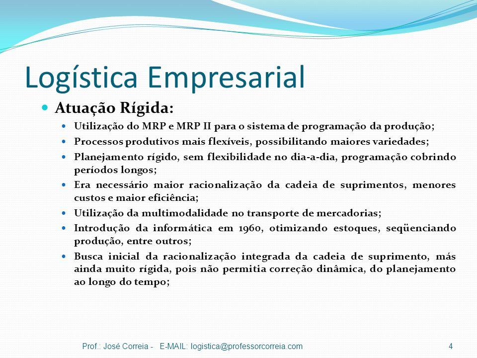 Logística Empresarial Atuação Rígida: Utilização do MRP e MRP II para o sistema de programação da produção; Processos produtivos mais flexíveis, possi
