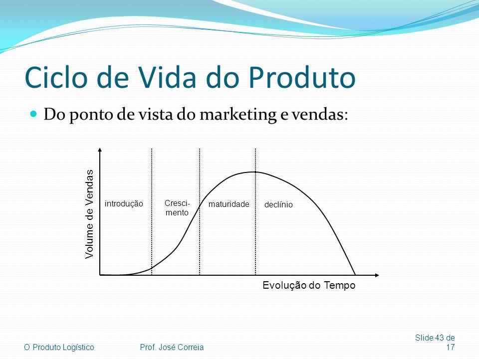 O Produto Logístico Slide 43 de 17 Ciclo de Vida do Produto Do ponto de vista do marketing e vendas: introdução Cresci- mento maturidade declínio Evol