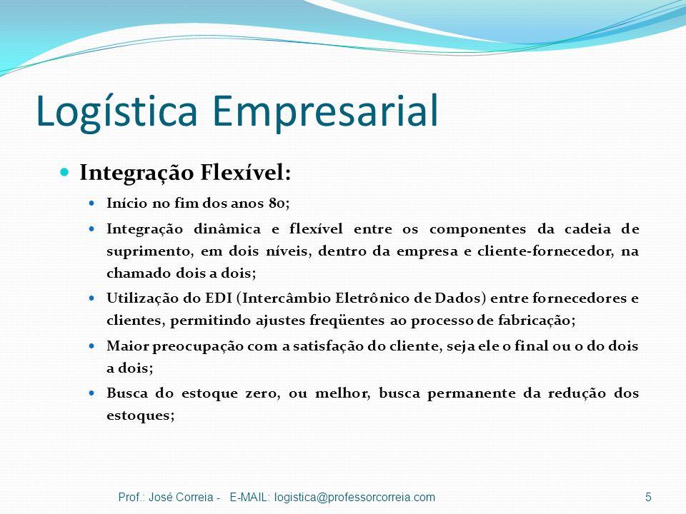 Logística Empresarial Integração Flexível: Início no fim dos anos 80; Integração dinâmica e flexível entre os componentes da cadeia de suprimento, em