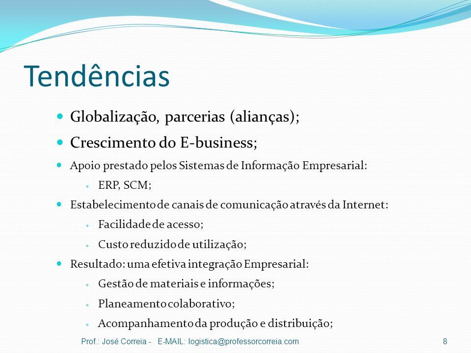 Tendências Globalização, parcerias (alianças); Crescimento do E-business; Apoio prestado pelos Sistemas de Informação Empresarial: ERP, SCM; Estabelec