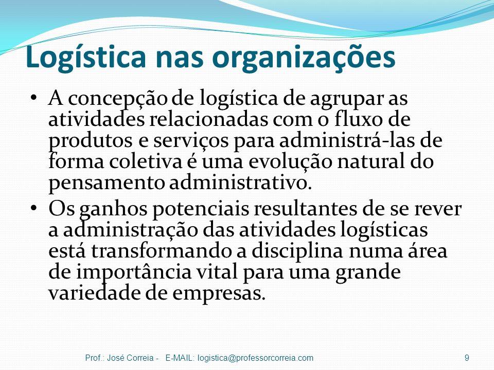 Logística nas organizações Prof.: José Correia - E-MAIL: logistica@professorcorreia.com9 A concepção de logística de agrupar as atividades relacionada