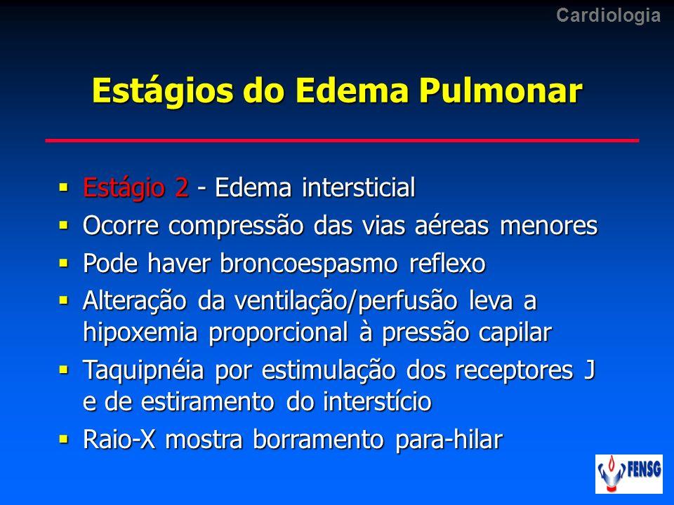 Cardiologia Estágios do Edema Pulmonar Estágio 2 - Edema intersticial Estágio 2 - Edema intersticial Ocorre compressão das vias aéreas menores Ocorre