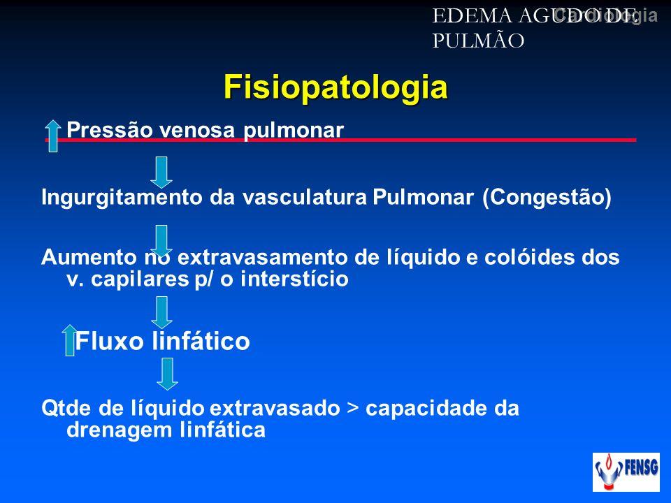 CardiologiaFisiopatologia Pressão venosa pulmonar Ingurgitamento da vasculatura Pulmonar (Congestão) Aumento no extravasamento de líquido e colóides d
