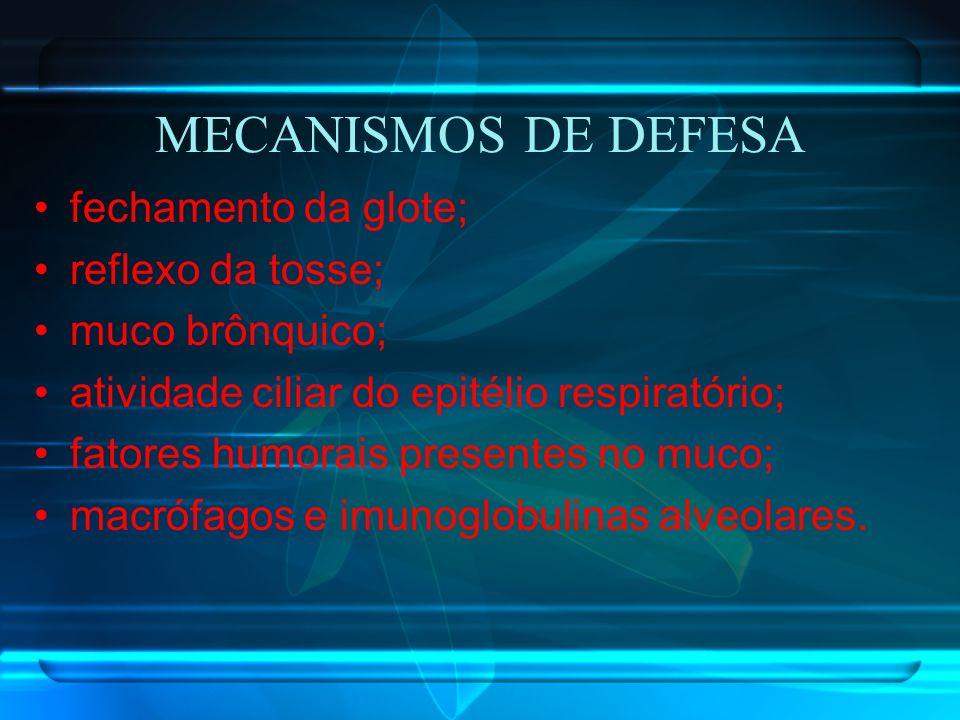 MECANISMOS DE DEFESA fechamento da glote; reflexo da tosse; muco brônquico; atividade ciliar do epitélio respiratório; fatores humorais presentes no m