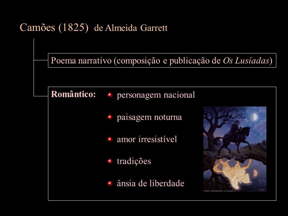 Poema narrativo (composição e publicação de Os Lusíadas) Romântico: personagem nacional paisagem noturna amor irresistível tradições ânsia de liberdad