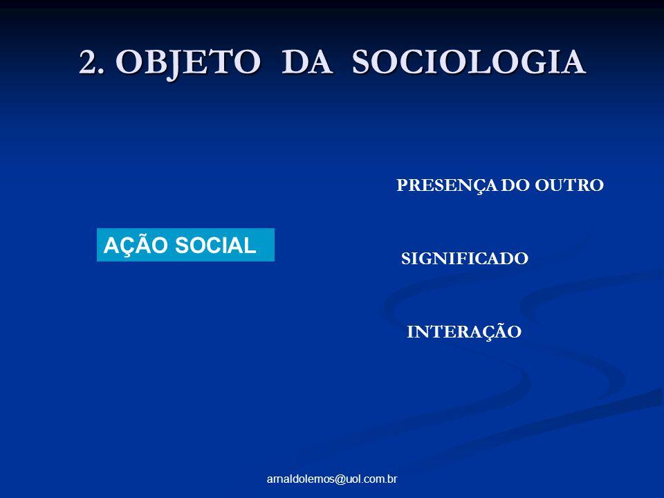 arnaldolemos@uol.com.br 2. OBJETO DA SOCIOLOGIA AÇÃO SOCIAL PRESENÇA DO OUTRO SIGNIFICADO INTERAÇÃO