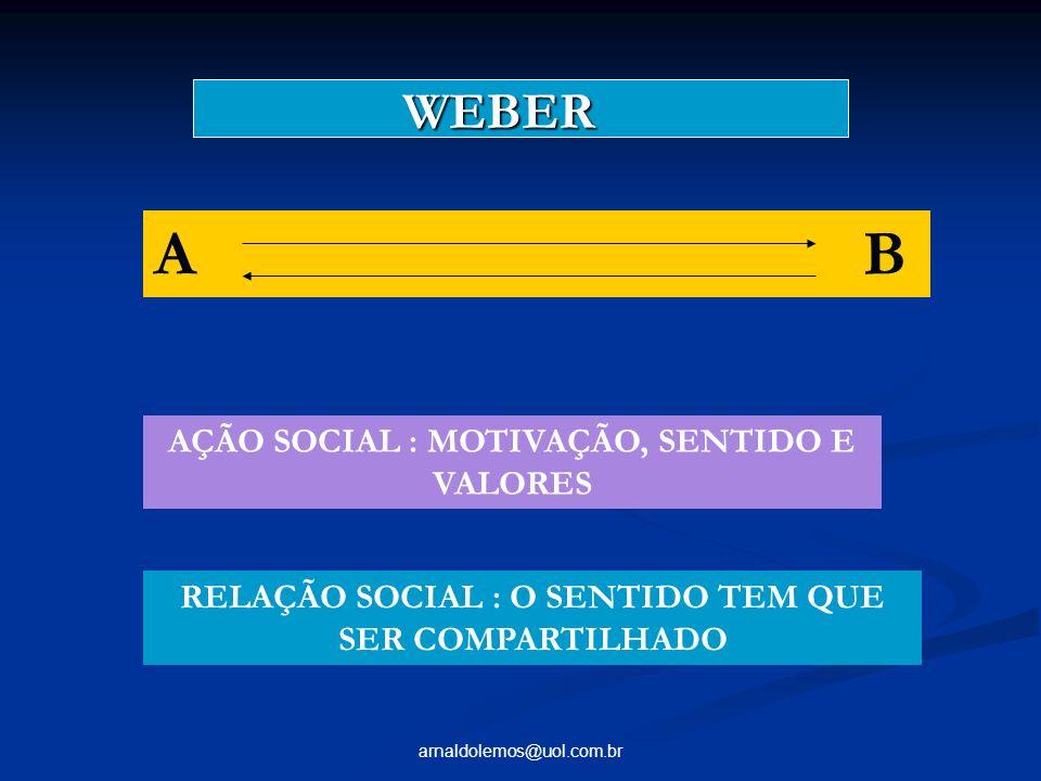 arnaldolemos@uol.com.br WEBER A B AÇÃO SOCIAL : MOTIVAÇÃO, SENTIDO E VALORES RELAÇÃO SOCIAL : O SENTIDO TEM QUE SER COMPARTILHADO