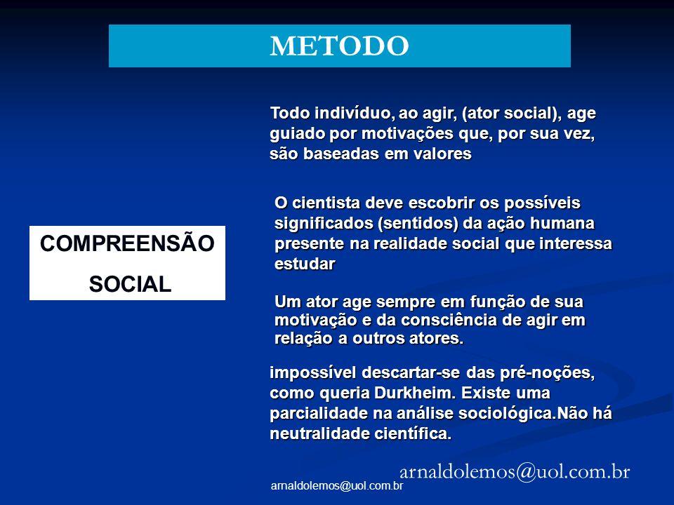 arnaldolemos@uol.com.br COMPREENSÃO SOCIAL Todo indivíduo, ao agir, (ator social), age guiado por motivações que, por sua vez, são baseadas em valores