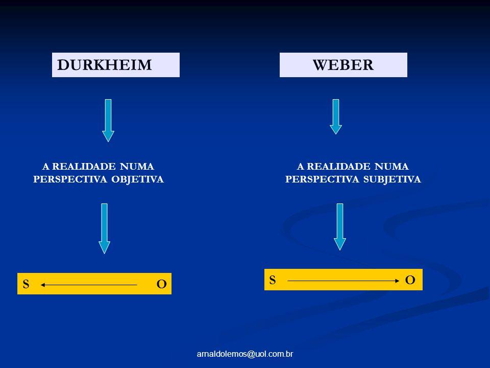 arnaldolemos@uol.com.br S O DURKHEIMWEBER A REALIDADE NUMA PERSPECTIVA OBJETIVA A REALIDADE NUMA PERSPECTIVA SUBJETIVA