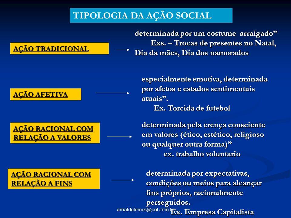 arnaldolemos@uol.com.br AÇÃO TRADICIONAL AÇÃO AFETIVA AÇÃO RACIONAL COM RELAÇÃO A VALORES AÇÃO RACIONAL COM RELAÇÃO A FINS determinada por um costume