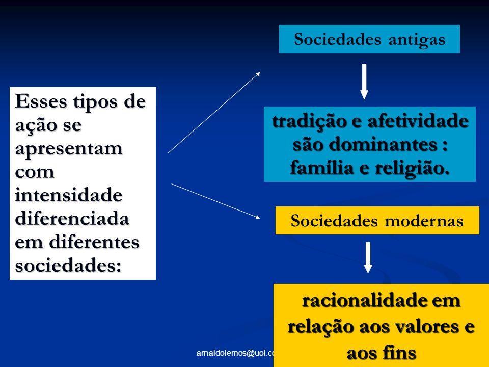 arnaldolemos@uol.com.br Esses tipos de ação se apresentam com intensidade diferenciada em diferentes sociedades: tradição e afetividade são dominantes