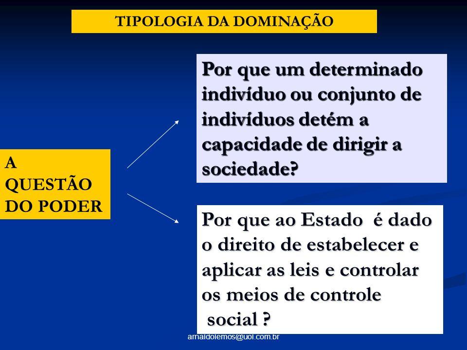 arnaldolemos@uol.com.br TIPOLOGIA DA DOMINAÇÃO A QUESTÃO DO PODER Por que um determinado indivíduo ou conjunto de indivíduos detém a capacidade de dir