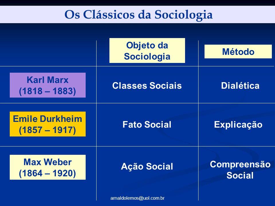arnaldolemos@uol.com.br Os Clássicos da Sociologia Emile Durkheim (1857 – 1917) Max Weber (1864 – 1920) Karl Marx (1818 – 1883) Objeto da Sociologia M
