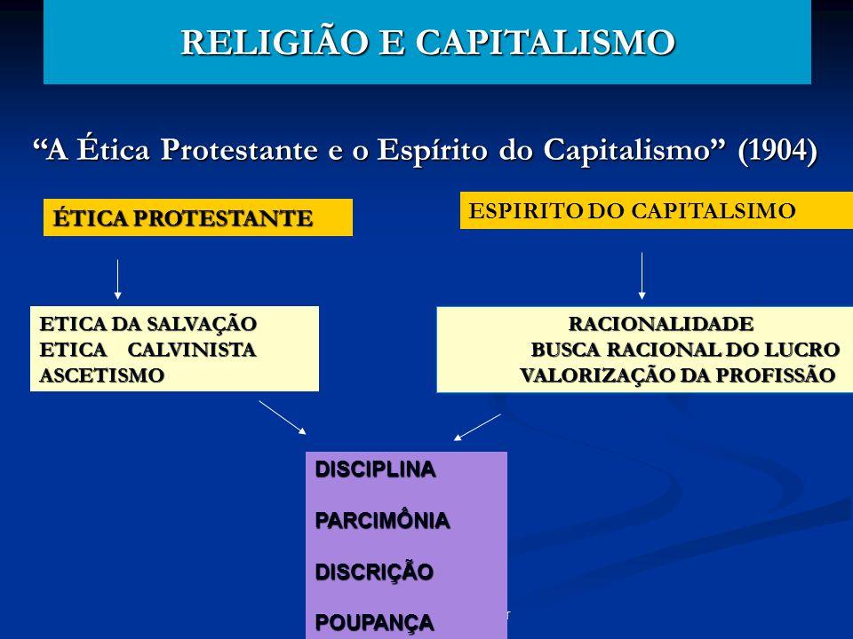 arnaldolemos@uol.com.br RELIGIÃO E CAPITALISMO A Ética Protestante e o Espírito do Capitalismo (1904) ÉTICA PROTESTANTE ETICA DA SALVAÇÃO ETICA CALVIN