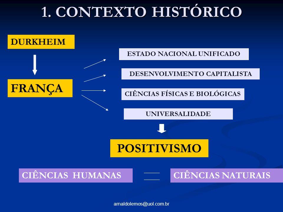 arnaldolemos@uol.com.br 1. CONTEXTO HISTÓRICO FRANÇA ESTADO NACIONAL UNIFICADO DESENVOLVIMENTO CAPITALISTA CIÊNCIAS FÍSICAS E BIOLÓGICAS UNIVERSALIDAD