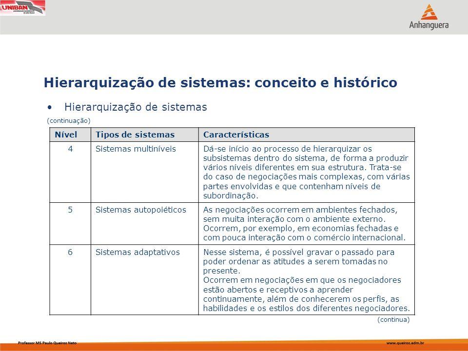 Hierarquização de sistemas Hierarquização de sistemas: conceito e histórico (continuação) NívelTipos de sistemasCaracterísticas 4Sistemas multiníveisD