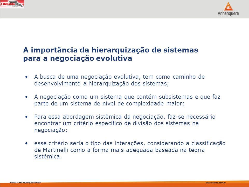 Capa da Obra A busca de uma negociação evolutiva, tem como caminho de desenvolvimento a hierarquização dos sistemas; A negociação como um sistema que