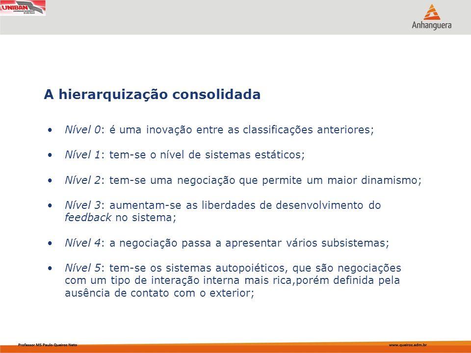 Capa da Obra Nível 0: é uma inovação entre as classificações anteriores; Nível 1: tem-se o nível de sistemas estáticos; Nível 2: tem-se uma negociação