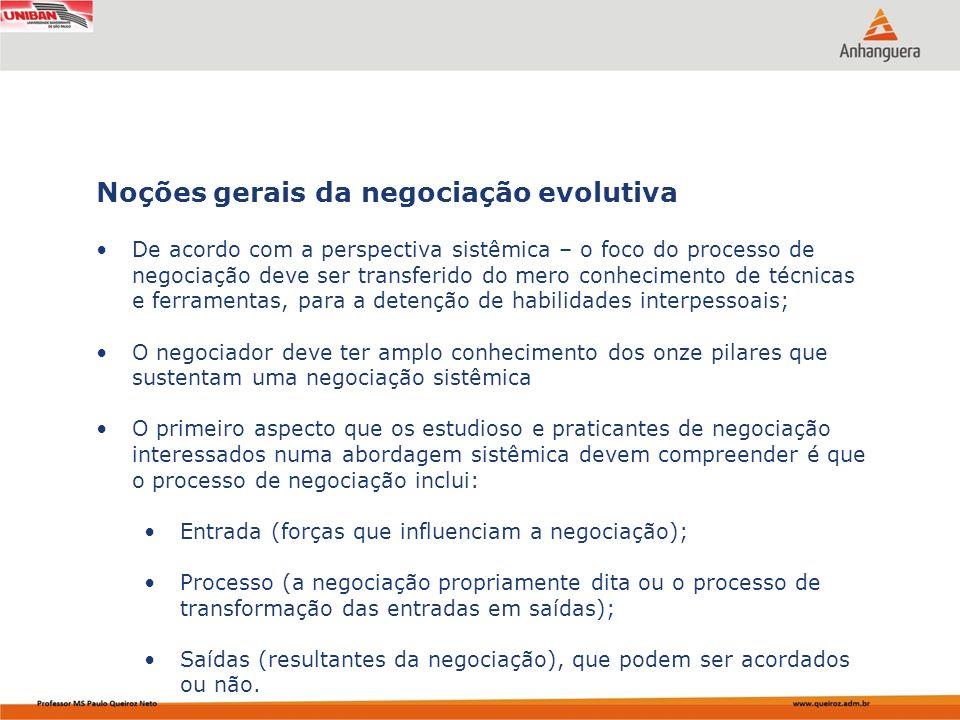 Capa da Obra De acordo com a perspectiva sistêmica – o foco do processo de negociação deve ser transferido do mero conhecimento de técnicas e ferramen