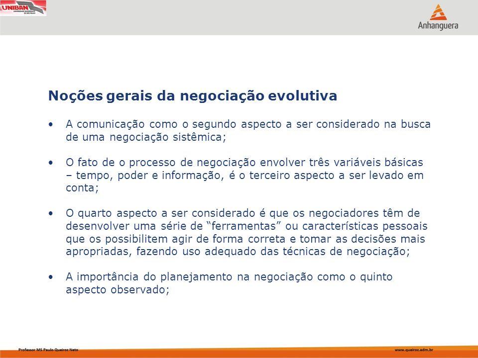 Capa da Obra A comunicação como o segundo aspecto a ser considerado na busca de uma negociação sistêmica; O fato de o processo de negociação envolver