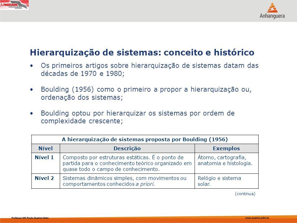 Capa da Obra Os primeiros artigos sobre hierarquização de sistemas datam das décadas de 1970 e 1980; Boulding (1956) como o primeiro a propor a hierar