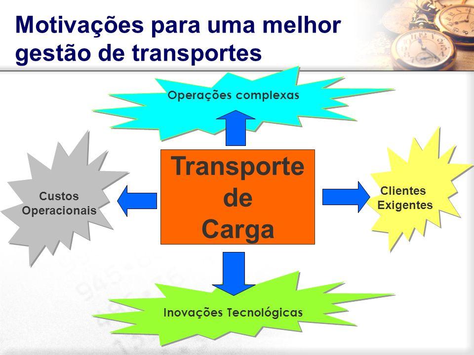 Transporte de Carga Operações complexas Clientes Exigentes Inovações Tecnológicas Custos Operacionais Motivações para uma melhor gestão de transportes