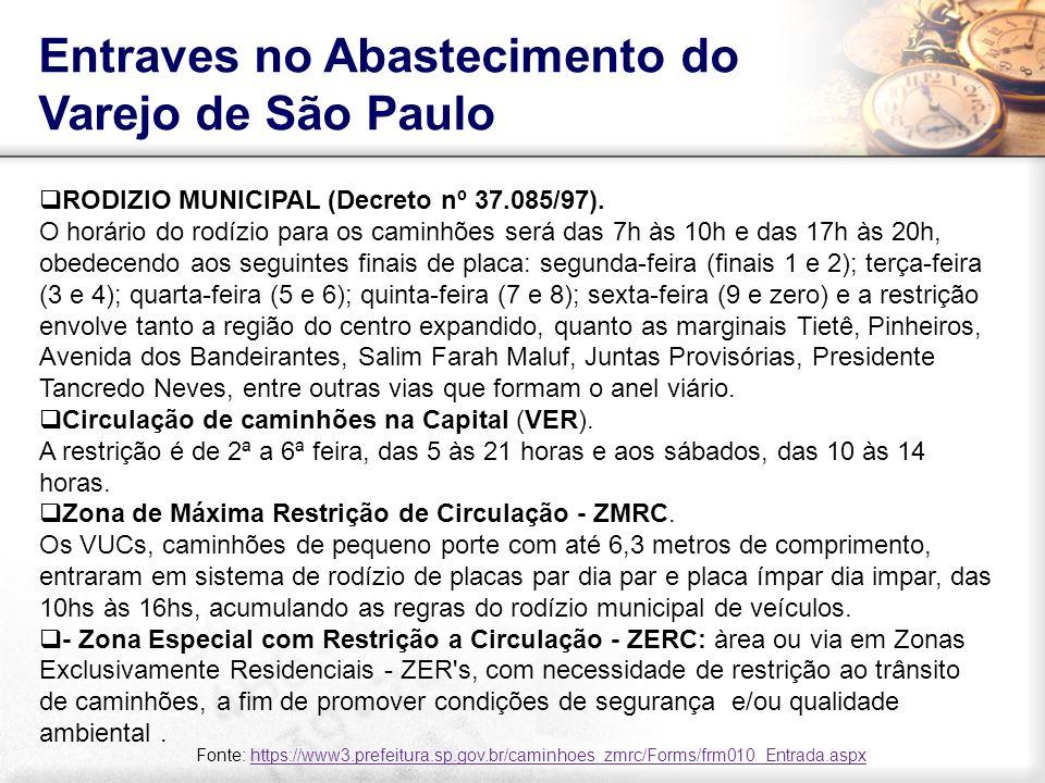 Entraves no Abastecimento do Varejo de São Paulo Fonte: https://www3.prefeitura.sp.gov.br/caminhoes_zmrc/Forms/frm010_Entrada.aspxhttps://www3.prefeit