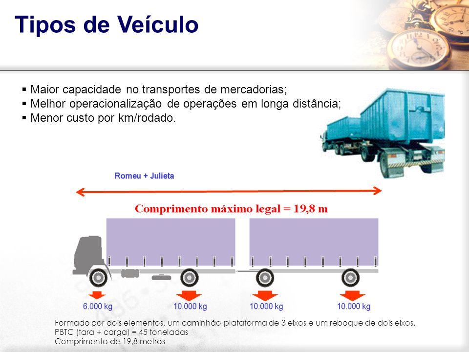 Tipos de Veículo Maior capacidade no transportes de mercadorias; Melhor operacionalização de operações em longa distância; Menor custo por km/rodado.