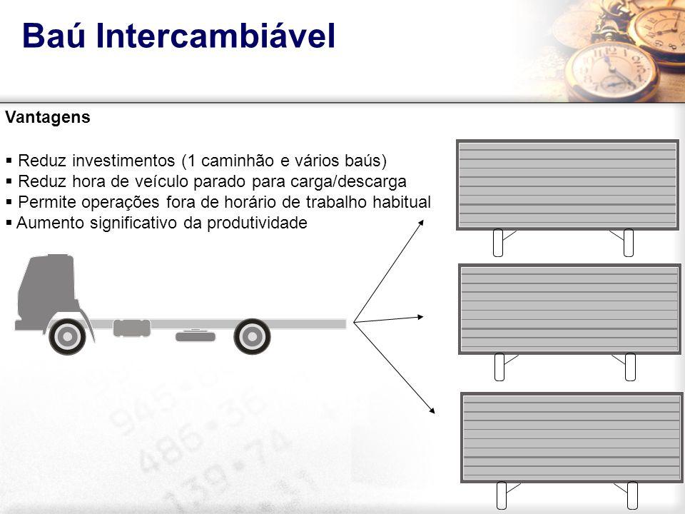 Vantagens Reduz investimentos (1 caminhão e vários baús) Reduz hora de veículo parado para carga/descarga Permite operações fora de horário de trabalh
