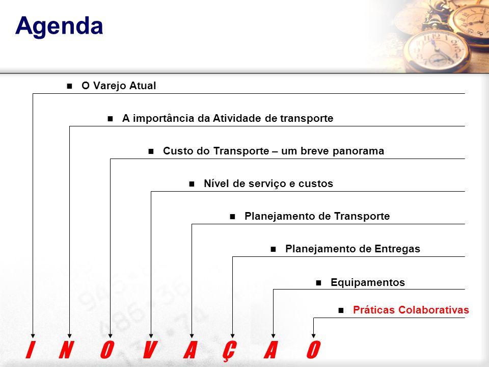 Agenda Planejamento de Transporte Equipamentos O Varejo Atual Planejamento de Entregas Nível de serviço e custos Custo do Transporte – um breve panora