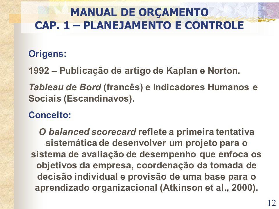 12 Origens: 1992 – Publicação de artigo de Kaplan e Norton. Tableau de Bord (francês) e Indicadores Humanos e Sociais (Escandinavos). Conceito: O bala