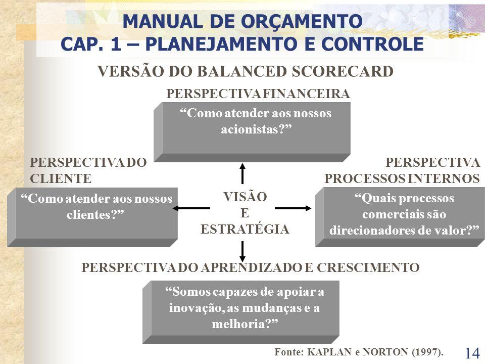 14 Como atender aos nossos acionistas? VISÃO E ESTRATÉGIA Quais processos comerciais são direcionadores de valor? Como atender aos nossos clientes? So