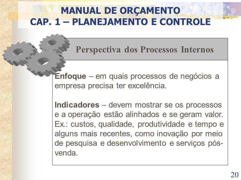 20 Perspectiva dos Processos Internos Enfoque – em quais processos de negócios a empresa precisa ter excelência. Indicadores – devem mostrar se os pro