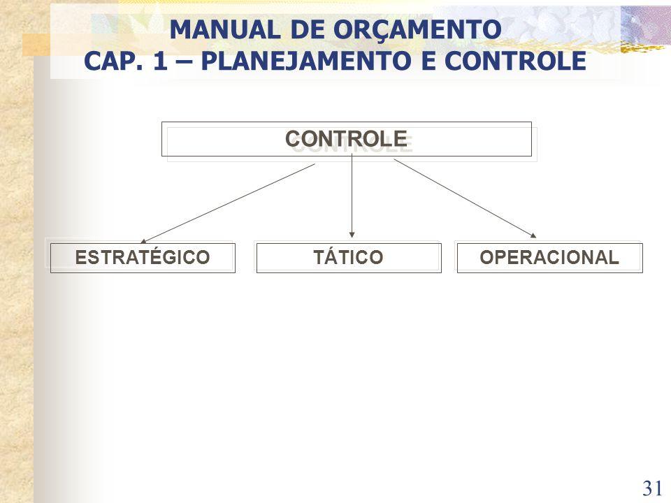 31 CONTROLE ESTRATÉGICOTÁTICOOPERACIONAL MANUAL DE ORÇAMENTO CAP. 1 – PLANEJAMENTO E CONTROLE