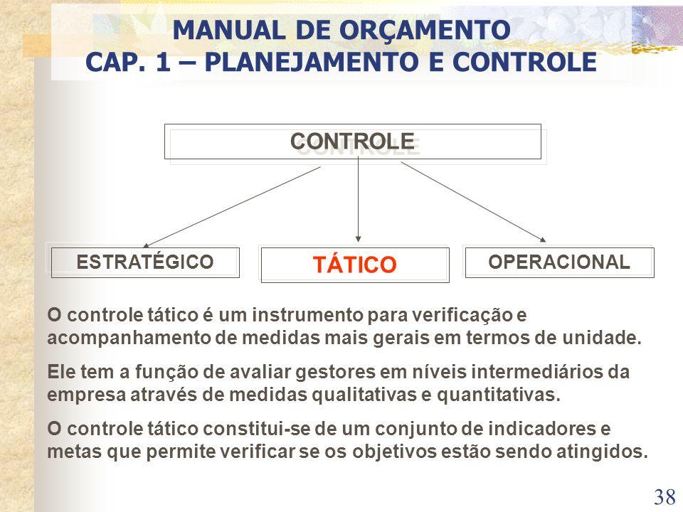 38 CONTROLE ESTRATÉGICO TÁTICO OPERACIONAL O controle tático é um instrumento para verificação e acompanhamento de medidas mais gerais em termos de un