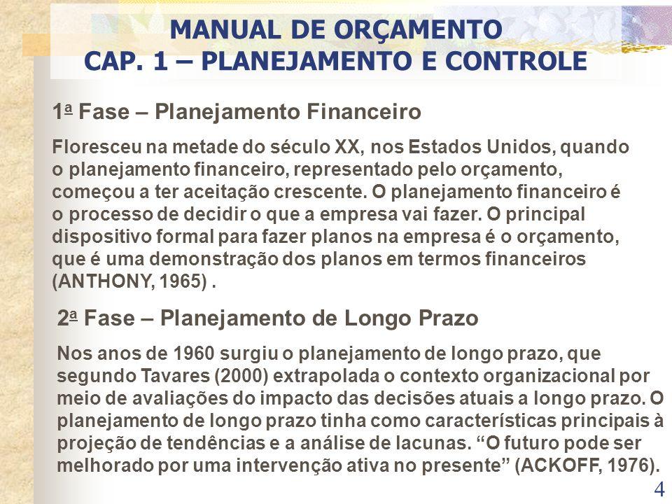4 1 a Fase – Planejamento Financeiro Floresceu na metade do século XX, nos Estados Unidos, quando o planejamento financeiro, representado pelo orçamen