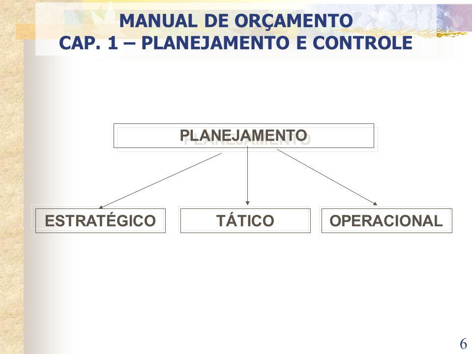 37 Sistema de controle interativo E finalmente, os sistemas interativos mensuram e acompanham as medidas de desempenho, potencializando estratégias emergentes.
